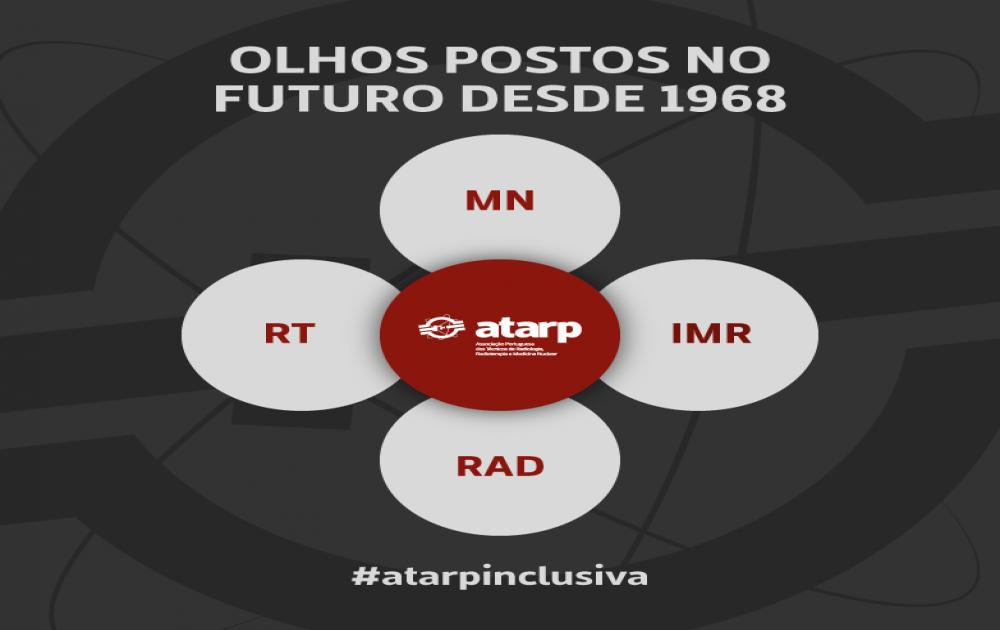 Tomada de posição da Direção da ATARP face ao despacho n.º 4852/2020, de 22 de abril.